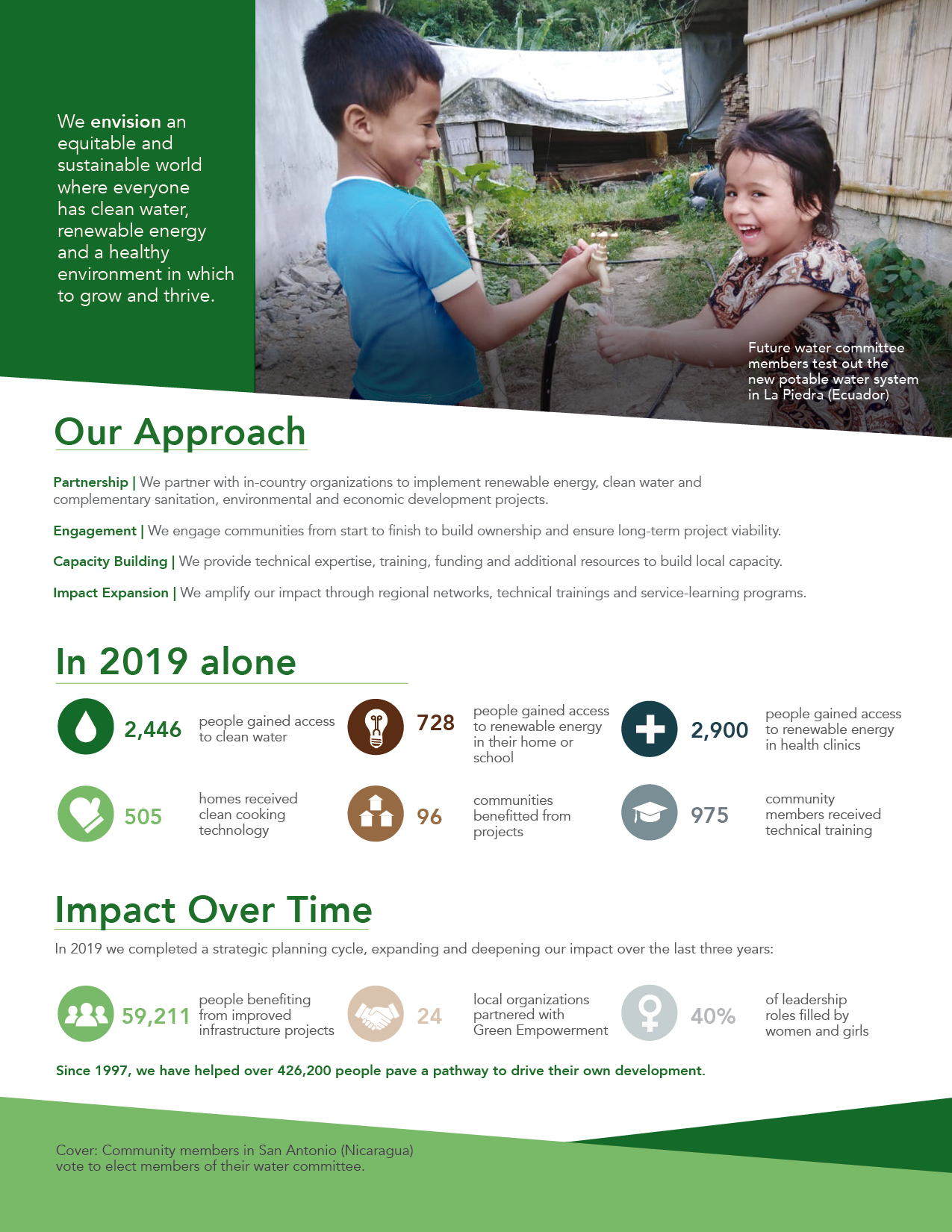Green Empowerment Annual Report 2019_23