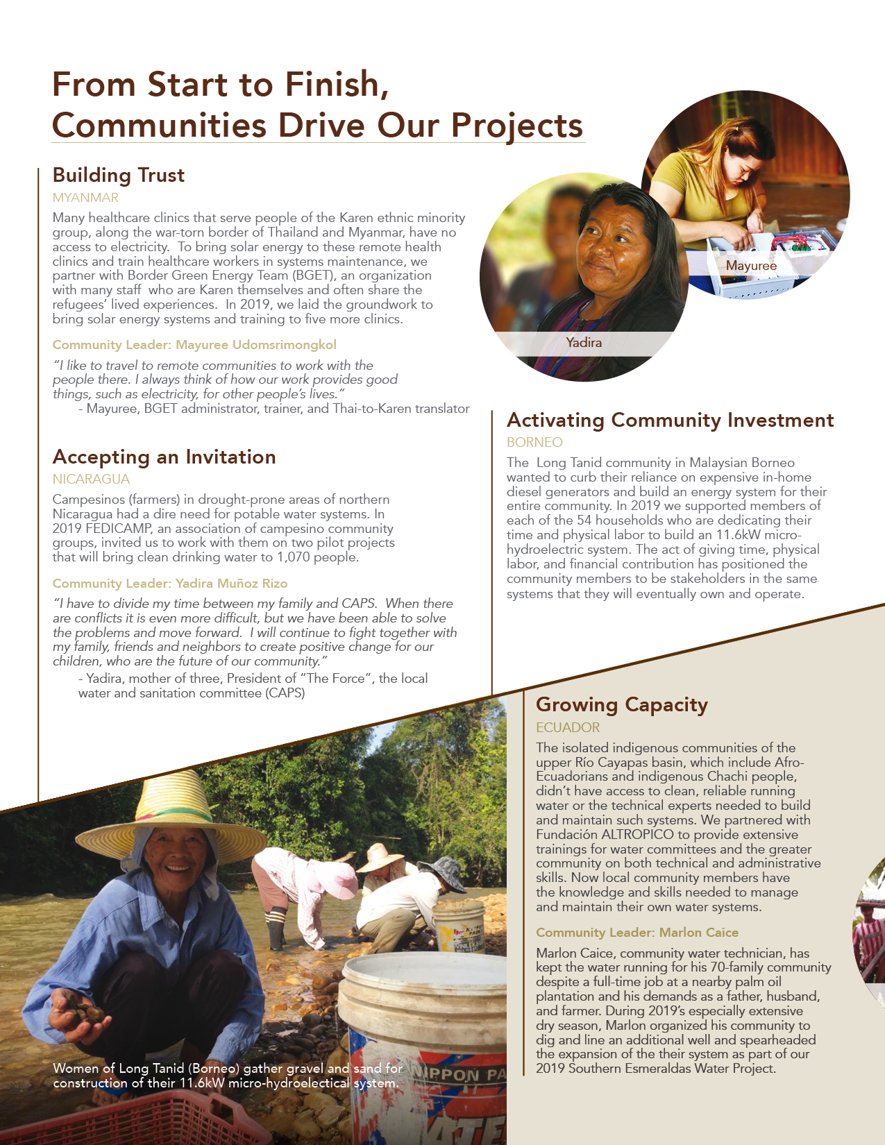 Green Empowerment Annual Report 2019_24