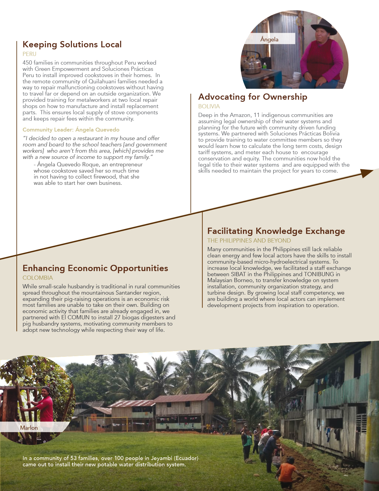 Green Empowerment Annual Report 2019_25